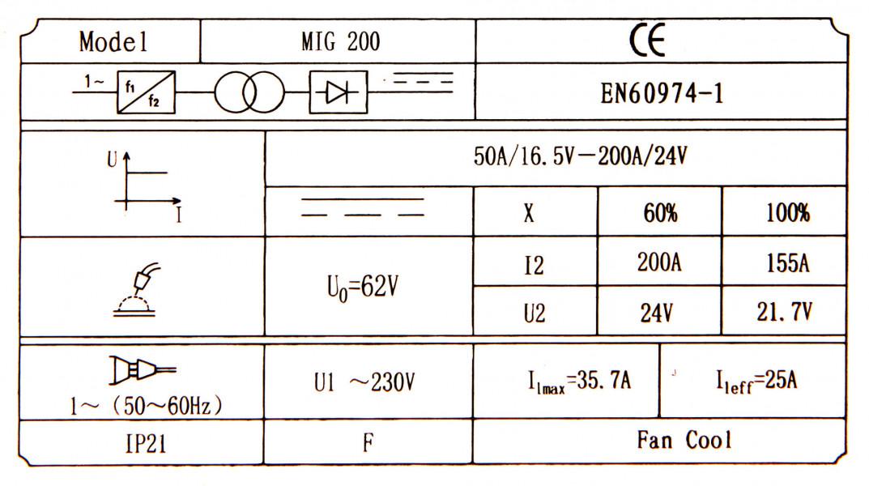 HBM 200 CI Synergic Mig Lasinverter met Digitaal Display en IGBT Technologie